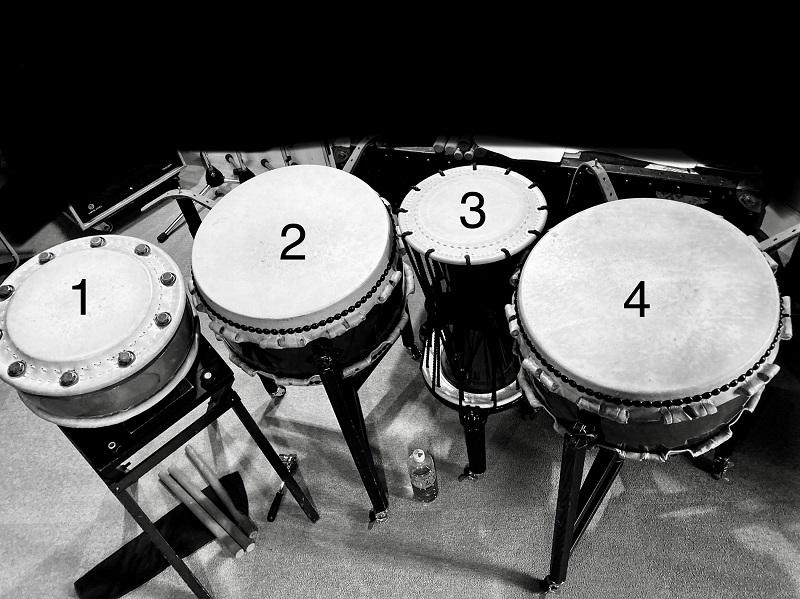 レコーディング・プロセス -1「トラックとミックス、そして定位」